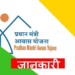 Guide For PM Aawas Loan Yojana Information App MOD APK
