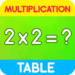 Multiplication table. Free math game! MOD APK 2.0